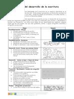 desarrollo de la escritura parte 2.pdf