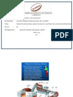 UNIDAD I ACTIVIDAD 02 -Tipos de Industrias Que Utilizan El Sistema de Costos Por Procesos COSTOS II (1)