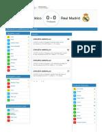 Puntos Comunio Atlético - Real Madrid (18-11-2017)