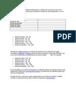 Utilizacion Indice de Yodo 8-7-2017
