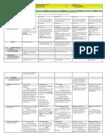 Q3_dll_week_9_all_subjects.docx;filename*= UTF-8''Q3%20dll%20week%209%20all%20subjects