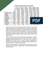 Principales Países Exportadores de Aguaymanto