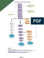 diagramadeflujo-121026153646-phpapp01