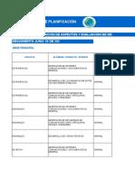 Matriz de Identificación de Aspectos