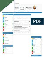 Puntos Comunio Atlético - Villarreal (28-10-2017)