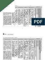 RÚBRICA HISTORIA Y GEOGRAFÍA DE CANARIAS - 4.º ESO.pdf