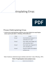 Elektroplating Emas