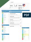 Puntos Comunio Las Palmas - Atlético (26-08-2017)