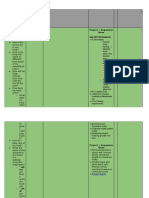 1B_ Kindergarten Unit Plan 2017-2018