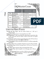 The Zorcerer of Zo - PDQ Master Chart