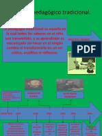 pedagogiatradicionalycontemporanealineadetiempo-140817200626-phpapp01