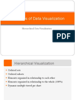 Lecture 13 - Hierarchical Visualization