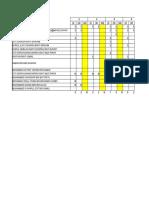 Analisis Item Matematik K2 Oti1 2016