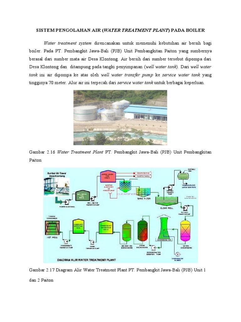 Sistem pengolahan air ccuart Images