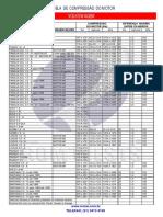 49315470-tabela-compressao-do-motor.pdf