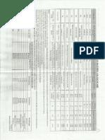 Técnicas de Muestreo.pdf