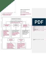 capitulo 4 mapa conceptual.docx
