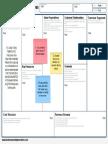 Template - Business Model Canvas.pdf