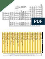 Periodic Table Rev 2016 Ver 2 (1)