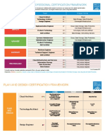 Consolidated Framework and Exam Roadmaps
