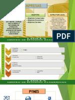 Diapositivas de Las Empresa-primer Trabajo-c.g.1