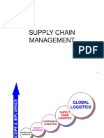 Supply Chain Management - Februari 2005 materi.ppt
