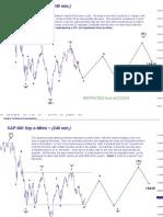 Market Update 29 Aug 10