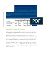 Calor de Hidratación del Cemento Portland.docx