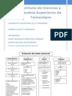 MAPA conceptual de diagnostico de desarrollo nutricional