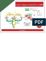 Programación Orientada a Objetos y Patrón MVC en PHP5. Pablo Ramirez A