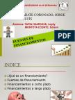 Tipos de Financiamiento Economia