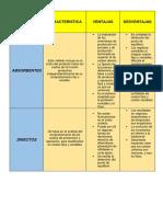 Clasificacion de Costos Fijos y Variables