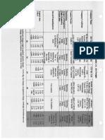 Rates after lec 10.pdf