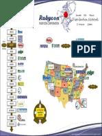 Distributors.americas