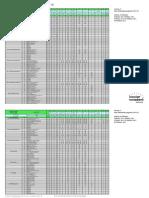 Programat+P300%2C+P500%2C+P700%2C+EP+3000%2C+EP+5000+-+Firing+program+table