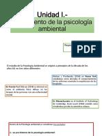 Unidad I psicología ambiental.pptx