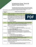 signatureprojectsoverview cwckc docx