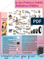 Tugas Polimer Poster