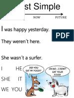 Past Simple Cartelera