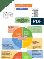 comparativa entre RAS vs Alcantarillado Convencional.pdf