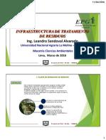 11.Iinfraestructura de Tratamiento de Residuos