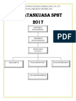 JAWATANKUASA SPBT 2011