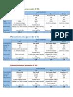 Comparativo Planes Celulares.docx