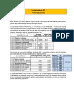 Formato de La Tarea M10_COPRIC
