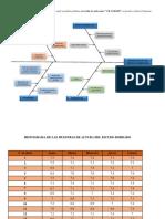 DIAGRAMA DE ISHIKAWA y DIAGRAMA.docx
