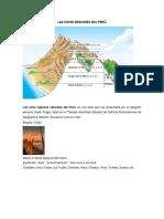 Las Ocho Regiones Del Perú