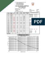Analisis Granulometrisco Lecho de Fondo