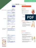 ResumenUnidad2NOM019 (1)