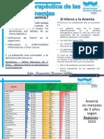 Frmctrp Anemias 17-II