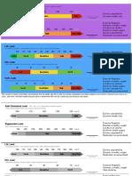lipid panel education tool